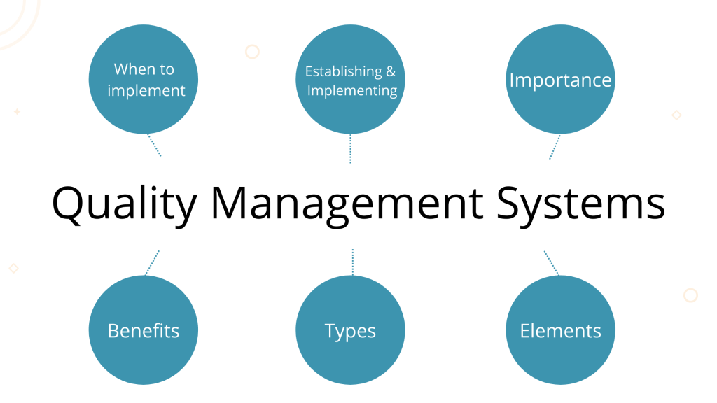 Quality Management Systems (QMS) – All you need to know about them
