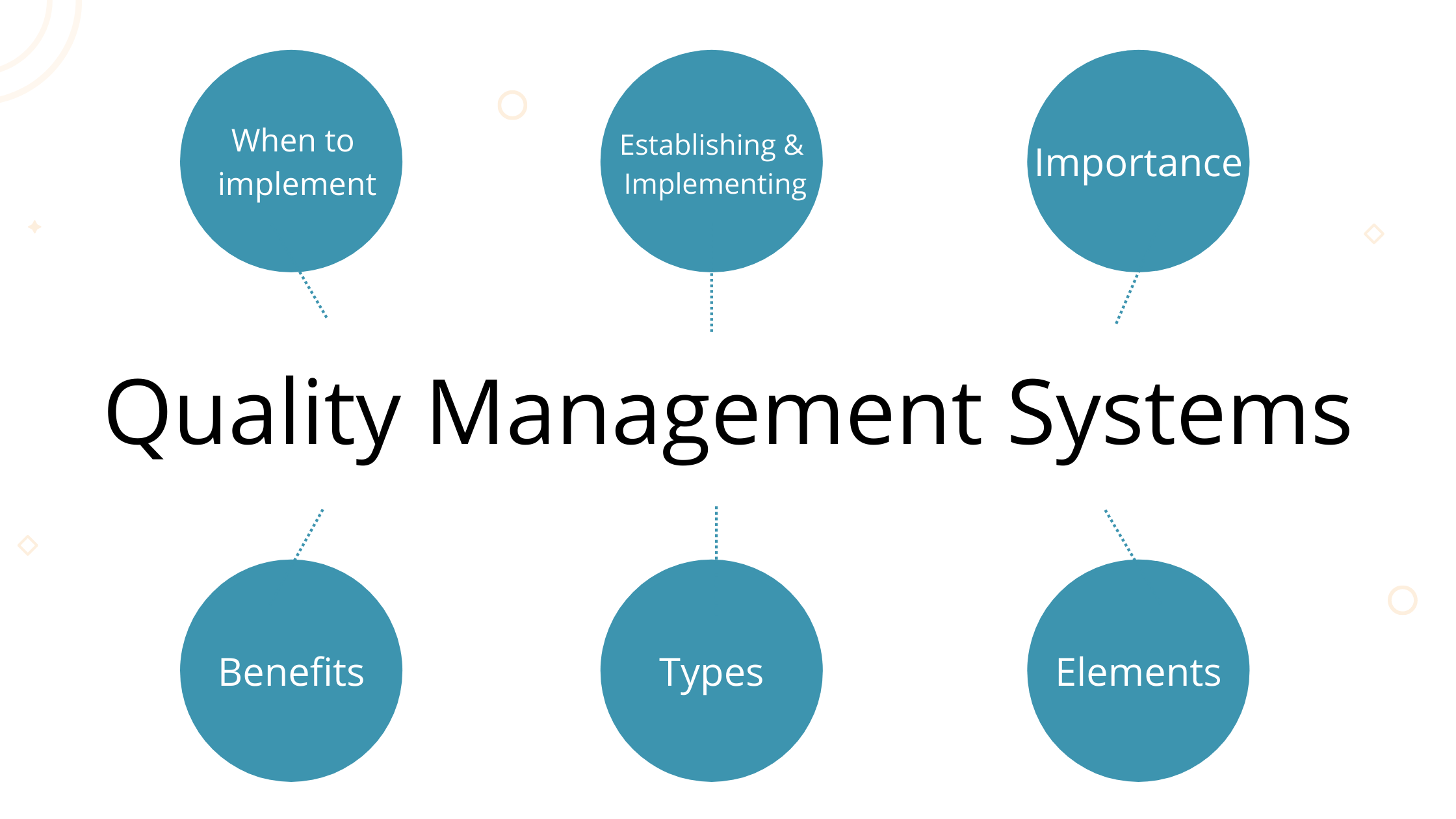 quality-management-systems-qc-analytics